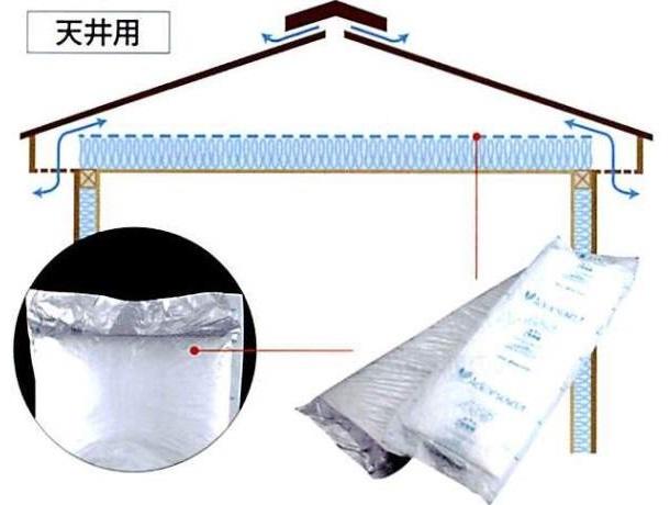 天井用 施工模式図=アクリアサンカット