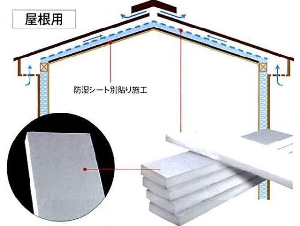 屋根用 施工模式図=アクリアサンカット