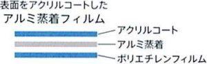 断面図=アクリアサンカット