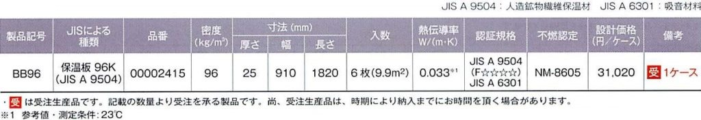 ベースボード 製品規格