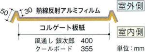 仕様=風通し銀次郎/クールボード