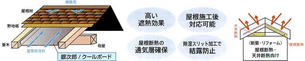 特長=風通し銀次郎/クールボード