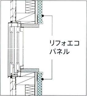 窓まわりおさまり例=リフォエコパネル