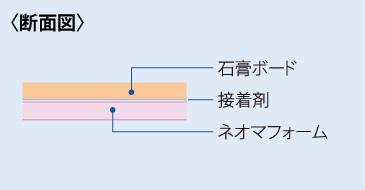 ネオマ断熱ボードの断面図