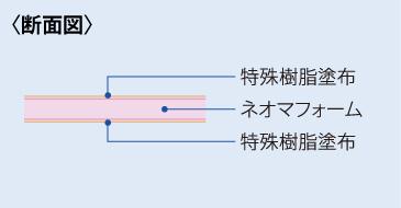 ネオマフォームDH 断面図
