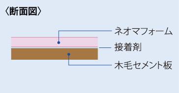 ネオマ耐火スパンウォールの金属外装用下地高断熱・耐火パネルの断面図