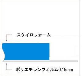 ドマフォームの製品断面図