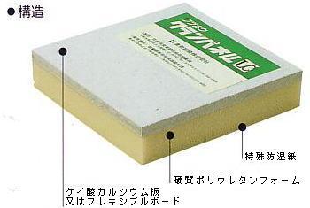 クランパネルLC 製品図