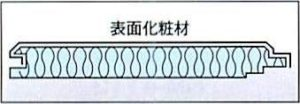 断面図=アクリアサウンドボード