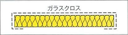 断面図=GC貼り(ガラスクロス貼り)グラスウール