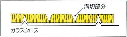 断面図=ルーフマット