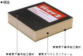クランボードF4の製品図